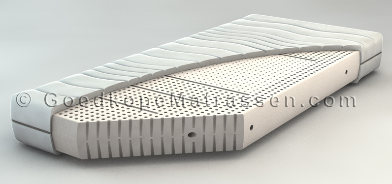 latex matras voorbeeld