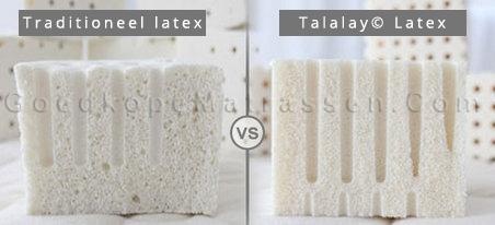verschil tussen latex en talalay latex - Talalay Latex